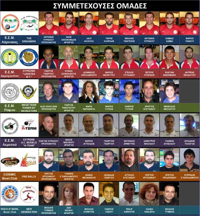 Teams-Cockatoos 2012