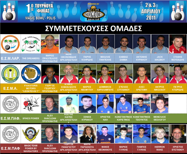 Teams-Magic Bowl 2011
